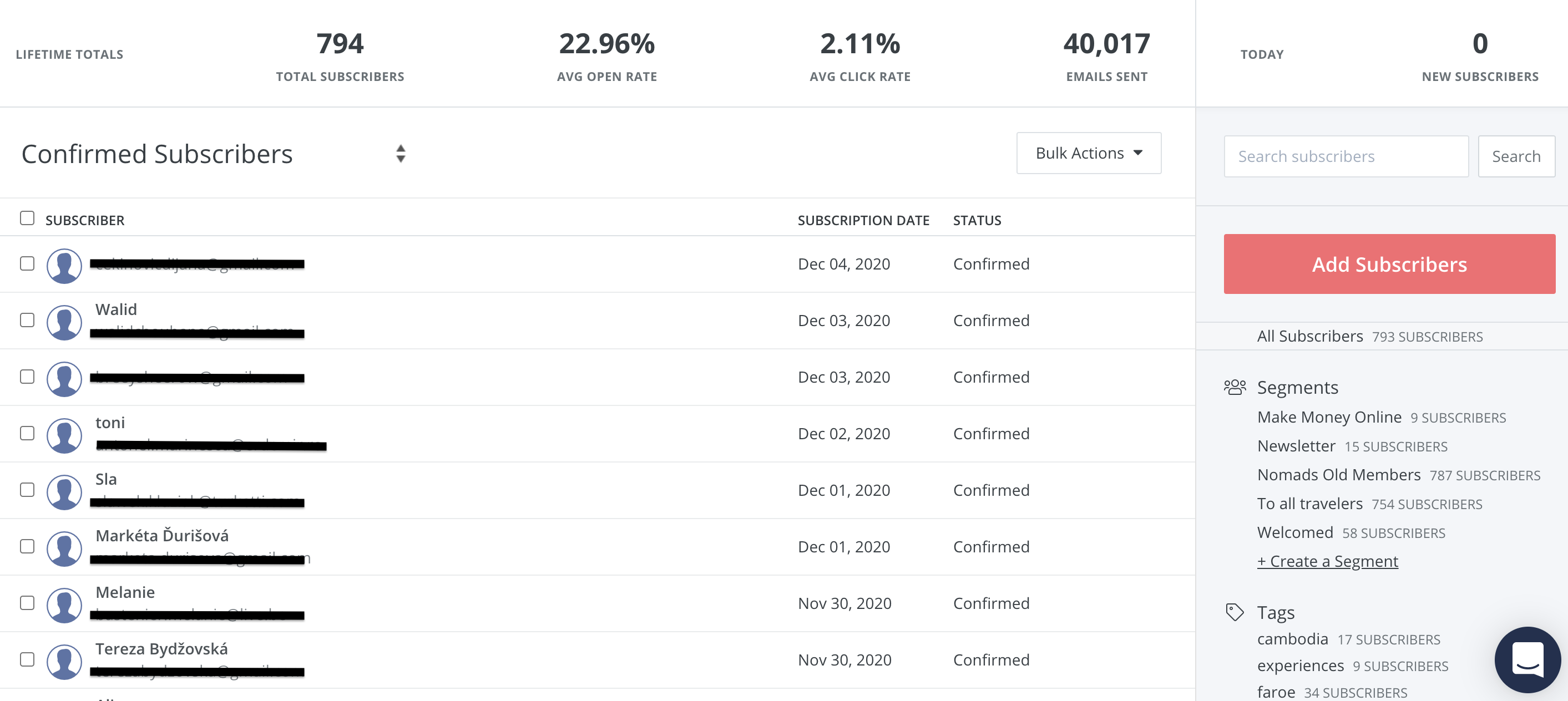Subscribers analytics in Convertkit